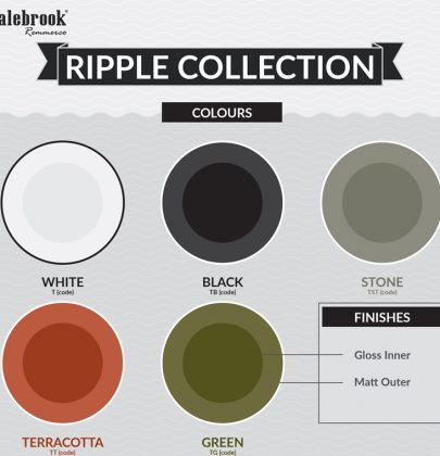 Infographic: The Secret to Improving Your Rustic Tableware Display With The Ripple Collection